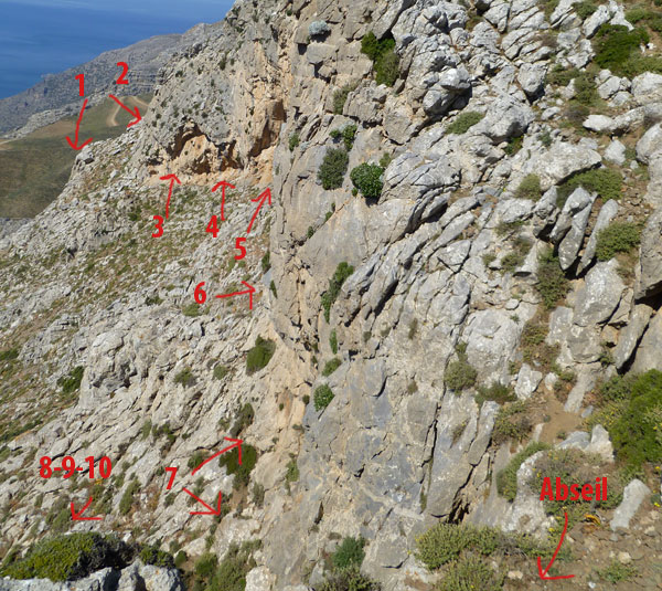 How to access the climbing sport